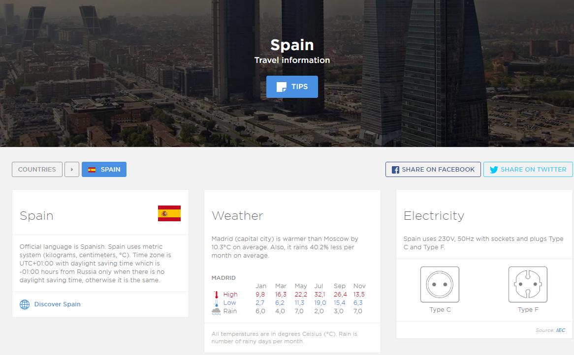 Spain Travel Information Basetrip