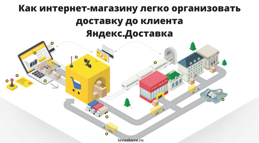 Как интернет-магазину легко организовать доставку до клиента. Яндекс.Доставка