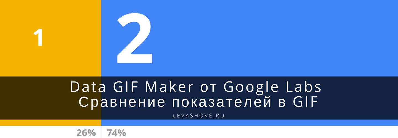 Data GIF Maker от Google Labs. Сравнение показателей в GIF