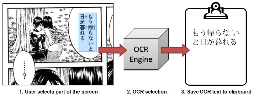Как скопировать текст из изображения на экране