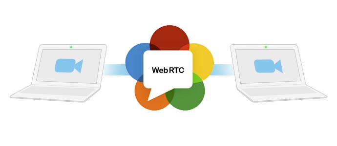 Как проверить используют ли сайты WebRTC