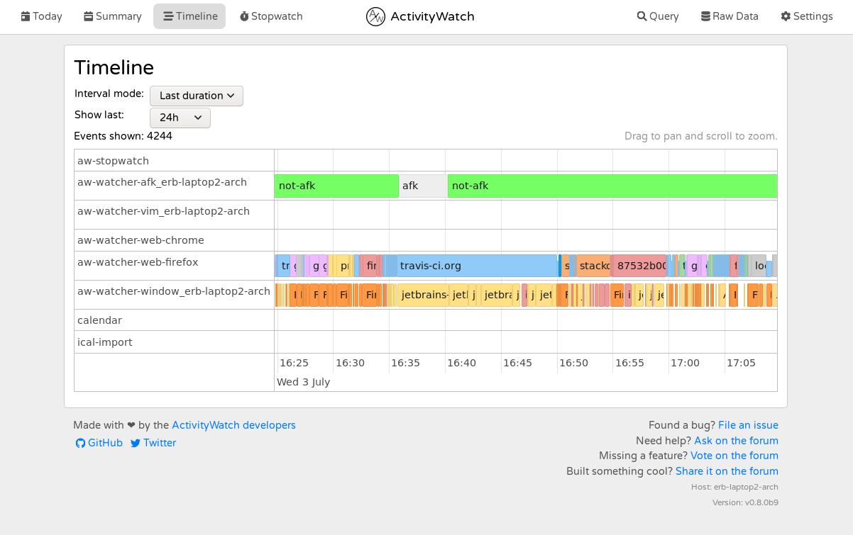 ActivityWatch — персональный трекер с открытым исходным кодом для Windows, Linux и macOS