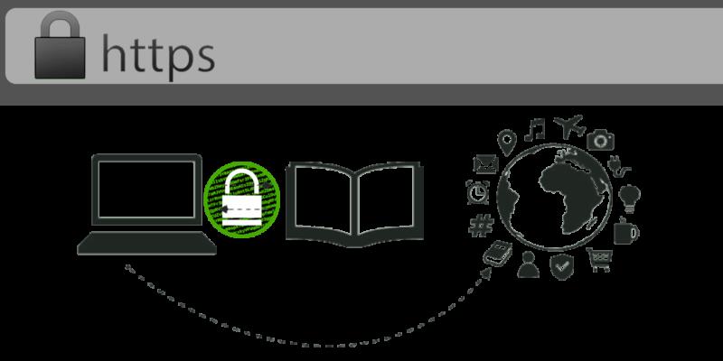 Как включить DNS Over HTTPS в различных браузерах